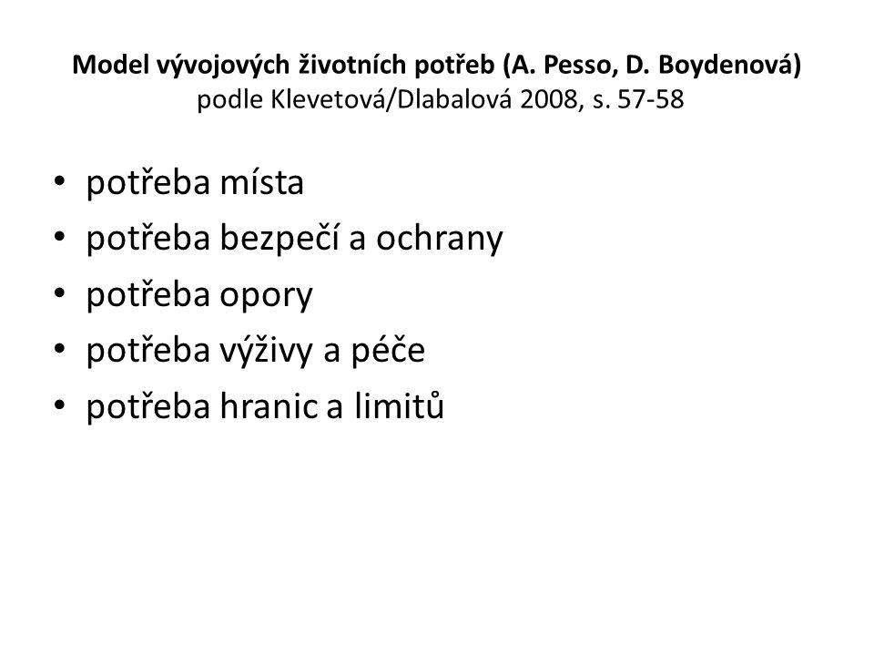 Model vývojových životních potřeb (A. Pesso, D. Boydenová) podle Klevetová/Dlabalová 2008, s.