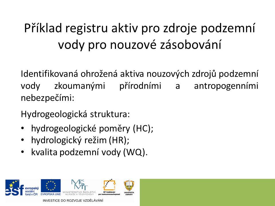 Příklad registru aktiv pro zdroje podzemní vody pro nouzové zásobování Identifikovaná ohrožená aktiva nouzových zdrojů podzemní vody zkoumanými přírodními a antropogenními nebezpečími: Hydrogeologická struktura: hydrogeologické poměry (HC); hydrologický režim (HR); kvalita podzemní vody (WQ).