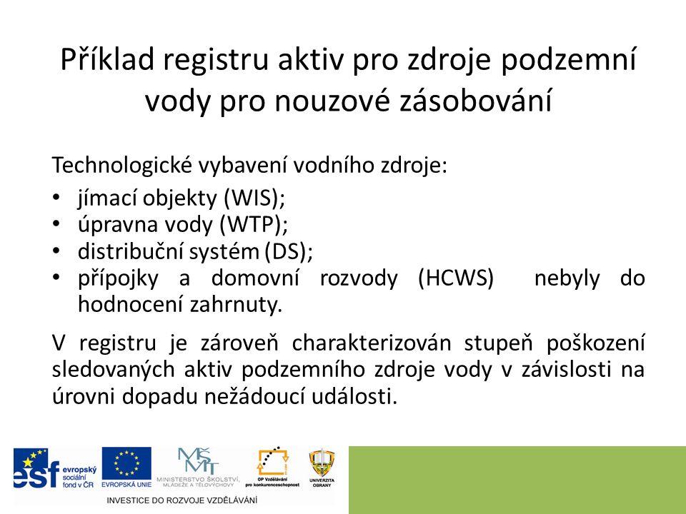Příklad registru aktiv pro zdroje podzemní vody pro nouzové zásobování Technologické vybavení vodního zdroje: jímací objekty (WIS); úpravna vody (WTP); distribuční systém (DS); přípojky a domovní rozvody (HCWS) nebyly do hodnocení zahrnuty.