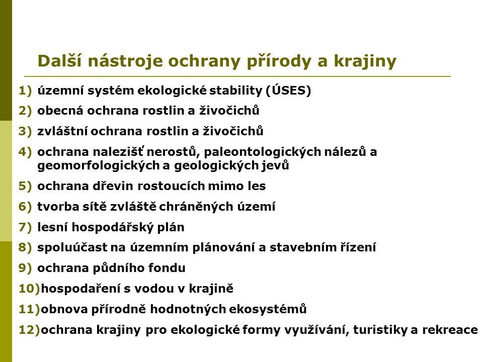  dle jejich rozlohy je možné je dělit na: Zvláště chráněná území (ZCHÚ) v České republice Velkoplošná  Národní park (NP)  Chráněná krajinná oblast (CHKO) Maloplošná  Národní přírodní rezervace (NPR)  Přírodní rezervace (PR)  Národní přírodní památka (NPP)  Přírodní památka (PP)