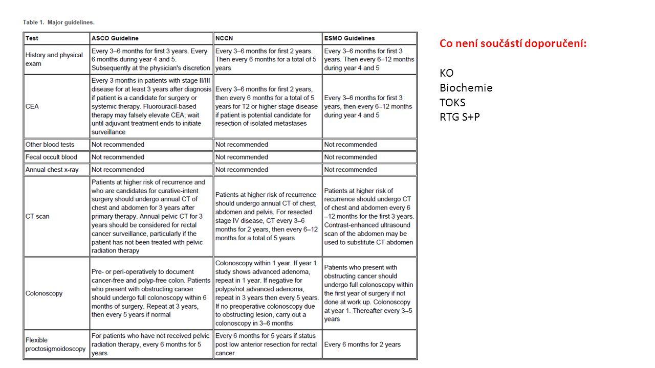 Co není součástí doporučení: KO Biochemie TOKS RTG S+P