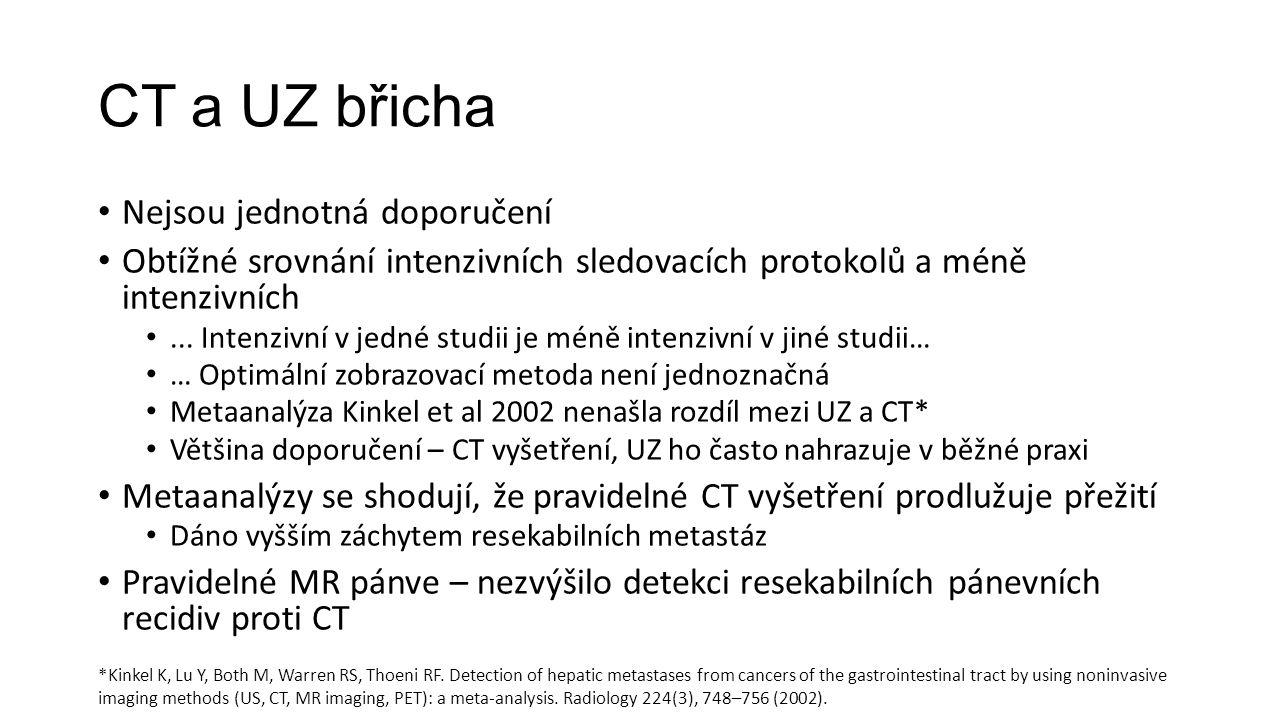 CT a UZ břicha Nejsou jednotná doporučení Obtížné srovnání intenzivních sledovacích protokolů a méně intenzivních...