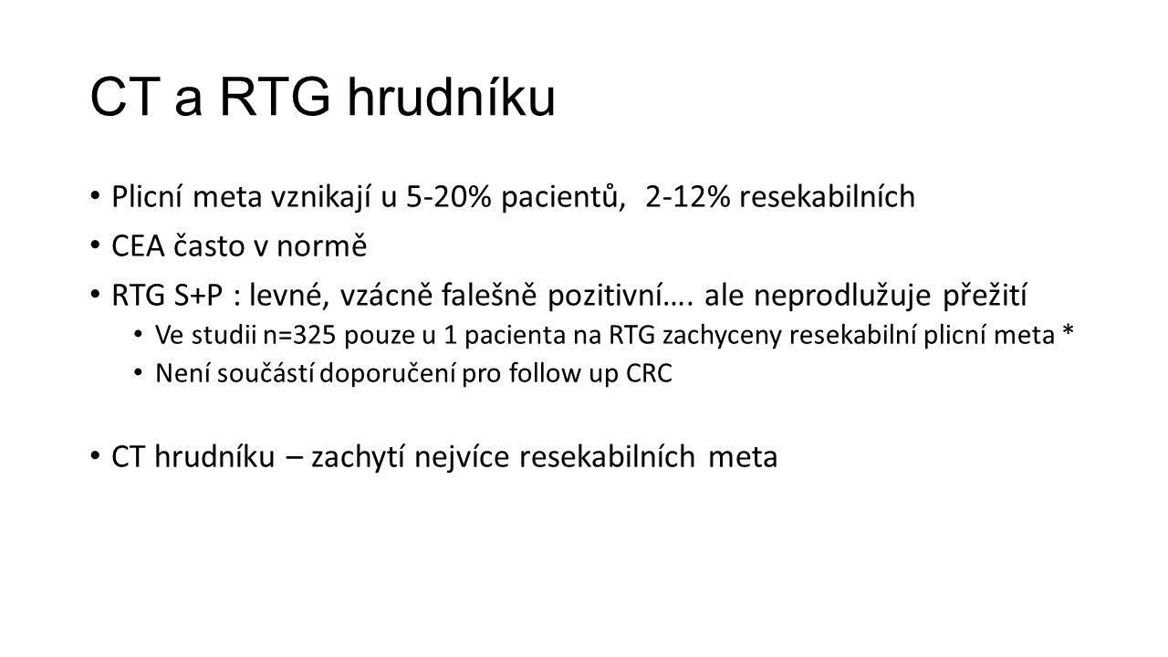 Kolonoskopie Pacienti s předchozím sporadickým CRC mají 1,5 -3x vyšší riziko druhého primárního CRC Synchronní druhý CRC u 2-5% pacientů Metachronní CRC vznikne u 1,5 – 3% pacientů během 5 let po resekci Až více než v polovině může jít o nedetekované synchronní CRC Recidiva v anastomóze u 5-10% pacientů… v 80% během 2,5 let po resekci 2 randomizované studie nedokázaly zlepšení OS nebo resekability lokálních rekurence při pravidelné kolonoskopii *,** Efekt dán dominantně polypektomiemi, které snižují incidenci CRC o 75-90%*** *Schoemaker D, Black R, Giles L, Toouli J.