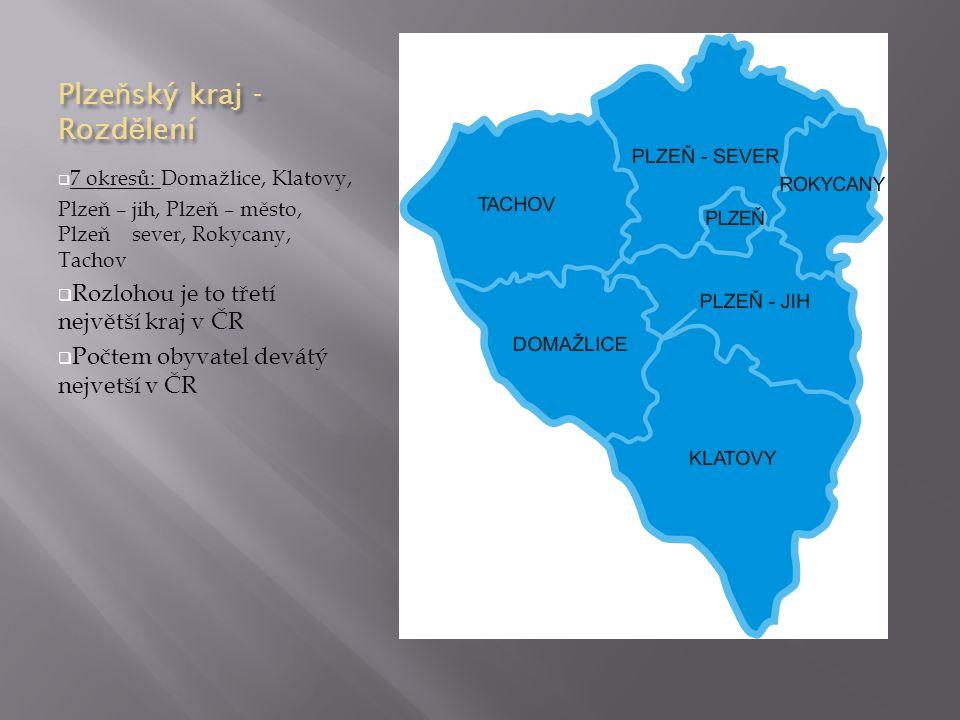 Plze ň ský kraj - Rozd ě lení  7 okresů: Domažlice, Klatovy, Plzeň – jih, Plzeň – město, Plzeň sever, Rokycany, Tachov  Rozlohou je to třetí největší kraj v ČR  Počtem obyvatel devátý nejvetší v ČR