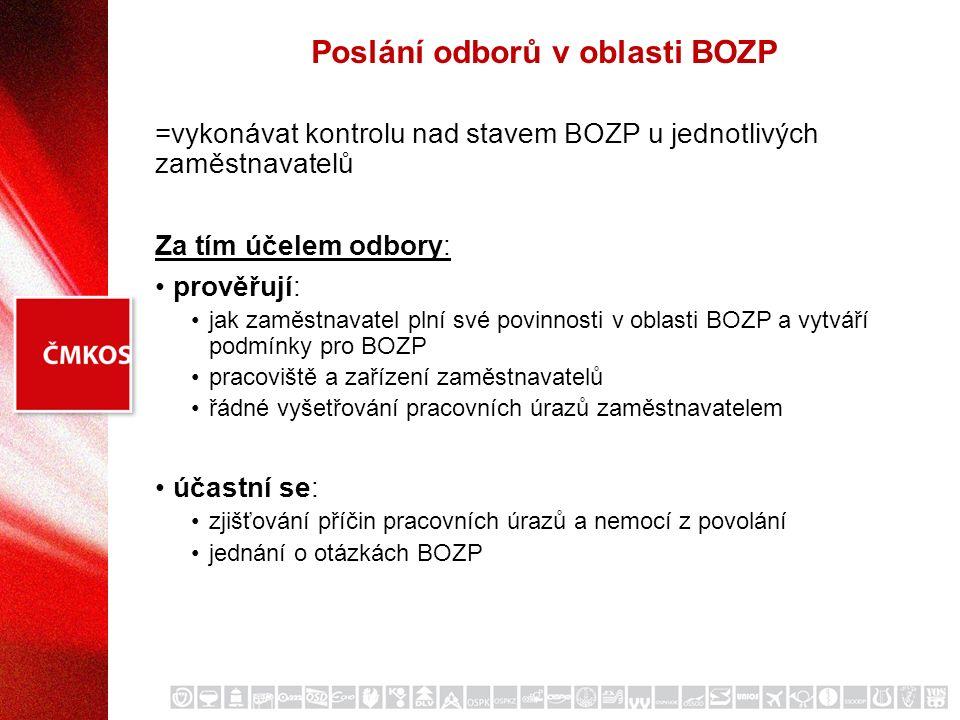 Poslání odborů v oblasti BOZP =vykonávat kontrolu nad stavem BOZP u jednotlivých zaměstnavatelů Za tím účelem odbory: prověřují: jak zaměstnavatel pln