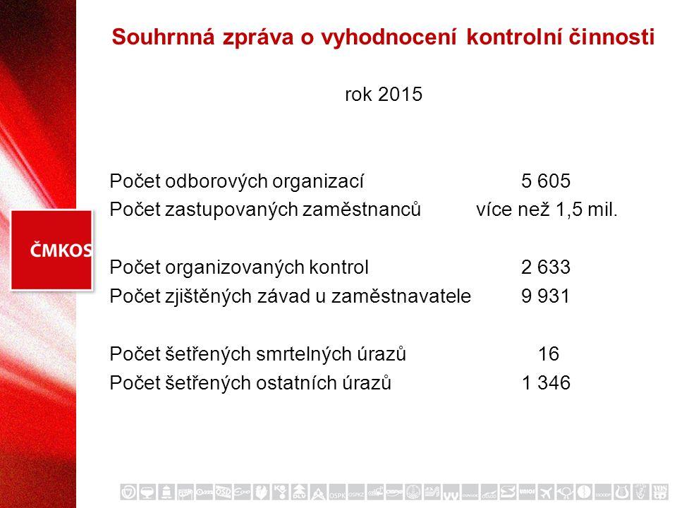 Souhrnná zpráva o vyhodnocení kontrolní činnosti rok 2015 Počet odborových organizací 5 605 Počet zastupovaných zaměstnanců více než 1,5 mil. Počet or