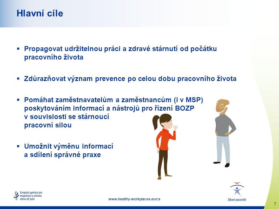 7 www.healthy-workplaces.eu/cs Hlavní cíle  Propagovat udržitelnou práci a zdravé stárnutí od počátku pracovního života  Zdůrazňovat význam prevence