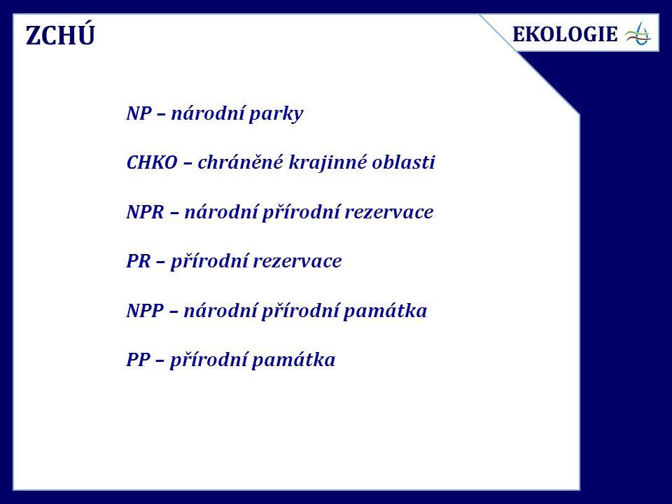 EKOLOGIE ZCHÚ NP – národní parky CHKO – chráněné krajinné oblasti NPR – národní přírodní rezervace PR – přírodní rezervace NPP – národní přírodní památka PP – přírodní památka