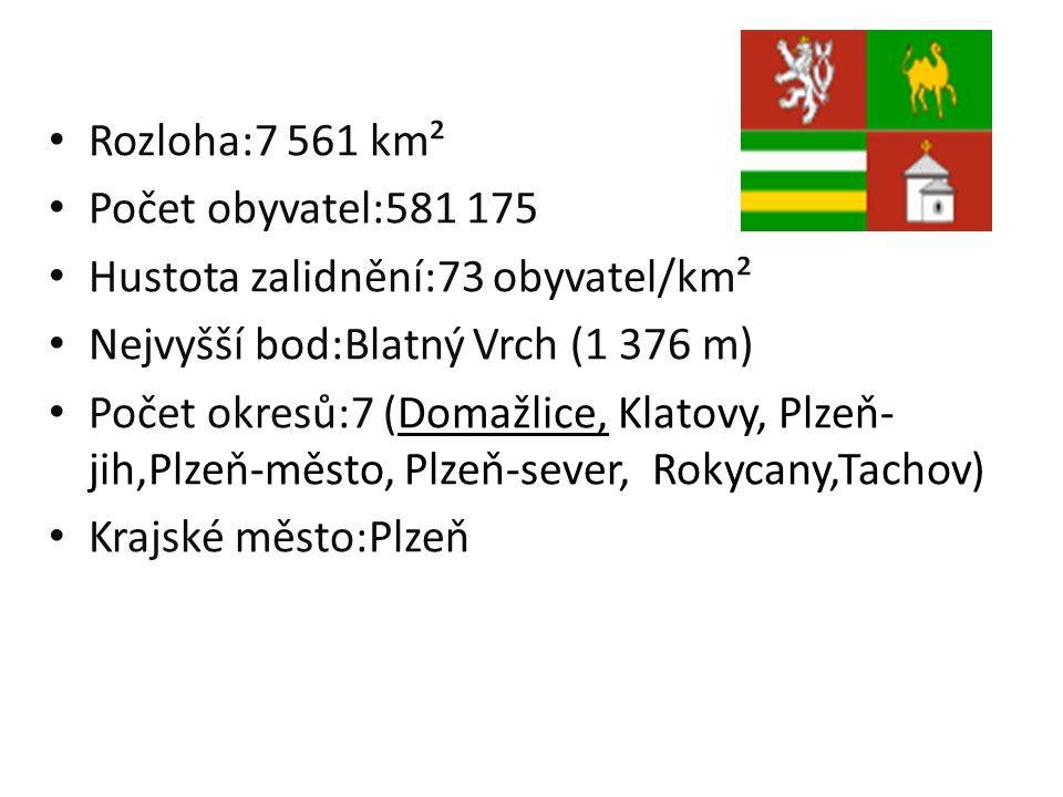 Rozloha:7 561 km² Počet obyvatel:581 175 Hustota zalidnění:73 obyvatel/km² Nejvyšší bod:Blatný Vrch (1 376 m) Počet okresů:7 (Domažlice, Klatovy, Plze
