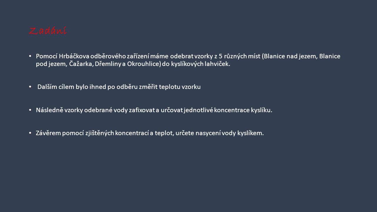 Zadání Pomocí Hrbáčkova odběrového zařízení máme odebrat vzorky z 5 různých míst (Blanice nad jezem, Blanice pod jezem, Čažarka, Dřemliny a Okrouhlice) do kyslíkových lahviček.