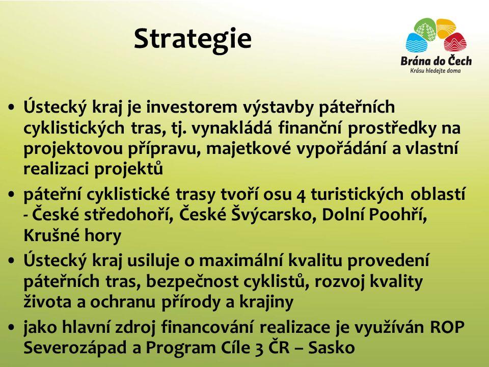 Strategie Ústecký kraj je investorem výstavby páteřních cyklistických tras, tj. vynakládá finanční prostředky na projektovou přípravu, majetkové vypoř