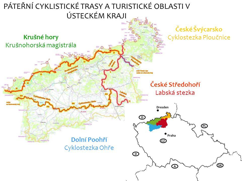 Cíle dokončit na celém území Ústeckého kraje bezpečnou a komfortní síť páteřních tras pro cyklisty a další uživatele (pěší, handicapovaní, in-line bruslaři) zlepšit a doplnit doprovodnou infrastrukturu (informační tabule, odpočívky) vytvořit optimální podmínky pro rozvoj cyklistické dopravy využít v plné míře potenciál páteřních tras pro rozvoj cestovního ruchu a navazujících služeb ve vymezených turistických oblastech stabilizovat pozici páteřních cyklotras jako produktů cestovního ruchu v České republice