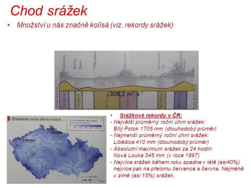 Chod srážek Množství u nás značně kolísá (viz. rekordy srážek) Srážkové rekordy v ČR: - Největší průměrný roční úhrn srážek: Bílý Potok 1705 mm (dlouh