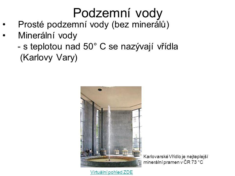 Podzemní vody Prosté podzemní vody (bez minerálů) Minerální vody - s teplotou nad 50° C se nazývají vřídla (Karlovy Vary) Karlovarské Vřídlo je nejtep