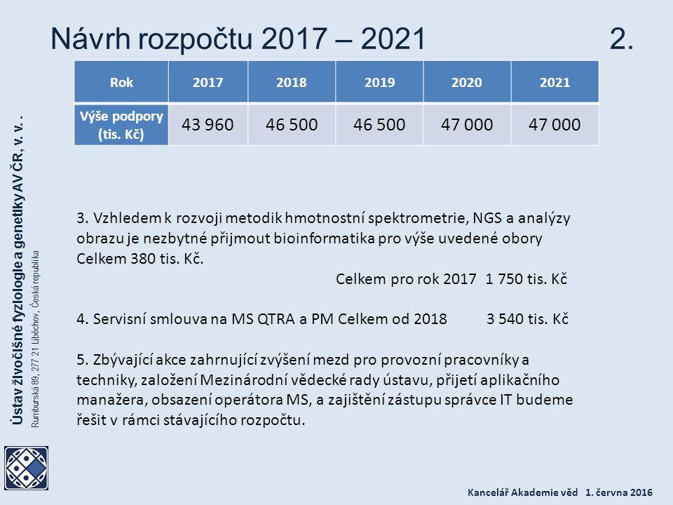 Kancelář Akademie věd 1. června 2016 Ústav živočišné fyziologie a genetiky AV ČR, v.