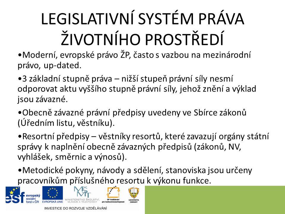LEGISLATIVNÍ SYSTÉM PRÁVA ŽIVOTNÍHO PROSTŘEDÍ Moderní, evropské právo ŽP, často s vazbou na mezinárodní právo, up-dated.