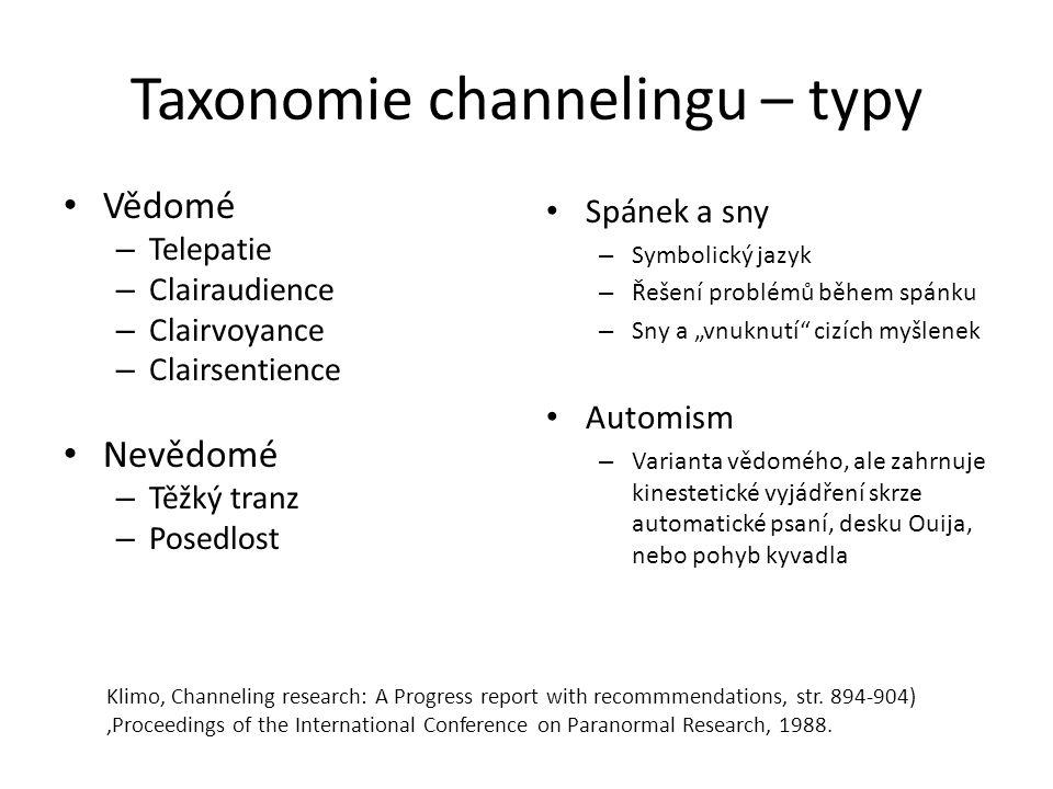 Taxonomie channelingu – typy Vědomé – Telepatie – Clairaudience – Clairvoyance – Clairsentience Nevědomé – Těžký tranz – Posedlost Spánek a sny – Symb