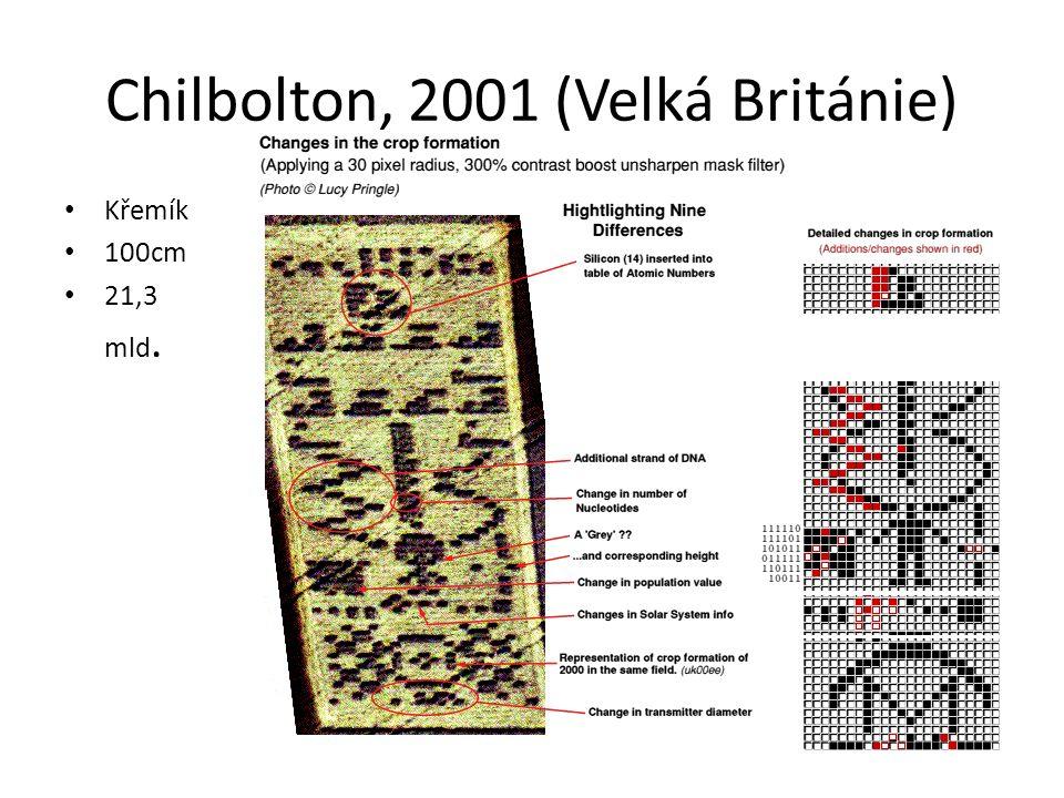 Chilbolton, 2001 (Velká Británie) Křemík 100cm 21,3 mld.