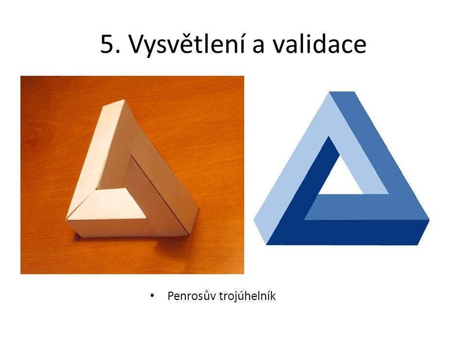5. Vysvětlení a validace Penrosův trojúhelník