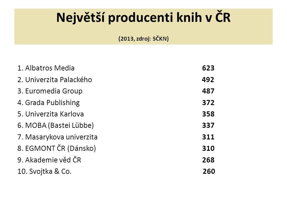 Největší producenti knih v ČR (2013, zdroj: SČKN) 1.