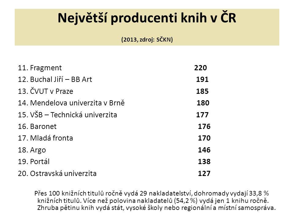 Největší producenti knih v ČR (2013, zdroj: SČKN) 11.