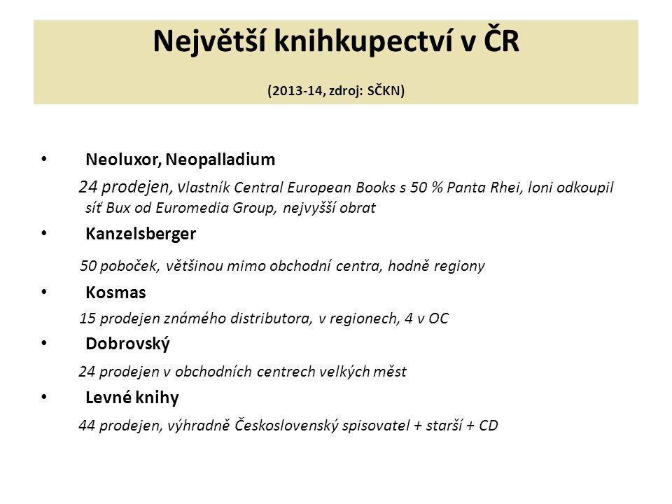 Největší knihkupectví v ČR (2013-14, zdroj: SČKN) Neoluxor, Neopalladium 24 prodejen, v lastník Central European Books s 50 % Panta Rhei, loni odkoupil síť Bux od Euromedia Group, nejvyšší obrat Kanzelsberger 50 poboček, většinou mimo obchodní centra, hodně regiony Kosmas 15 prodejen známého distributora, v regionech, 4 v OC Dobrovský 24 prodejen v obchodních centrech velkých měst Levné knihy 44 prodejen, výhradně Československý spisovatel + starší + CD
