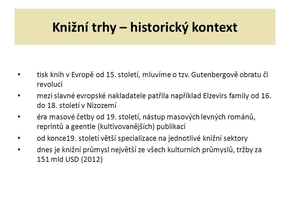 Knižní trhy – historický kontext tisk knih v Evropě od 15.