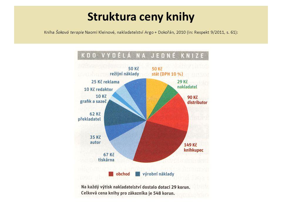 Struktura ceny knihy Kniha Šoková terapie Naomi Kleinové, nakladatelství Argo + Dokořán, 2010 (in: Respekt 9/2011, s.