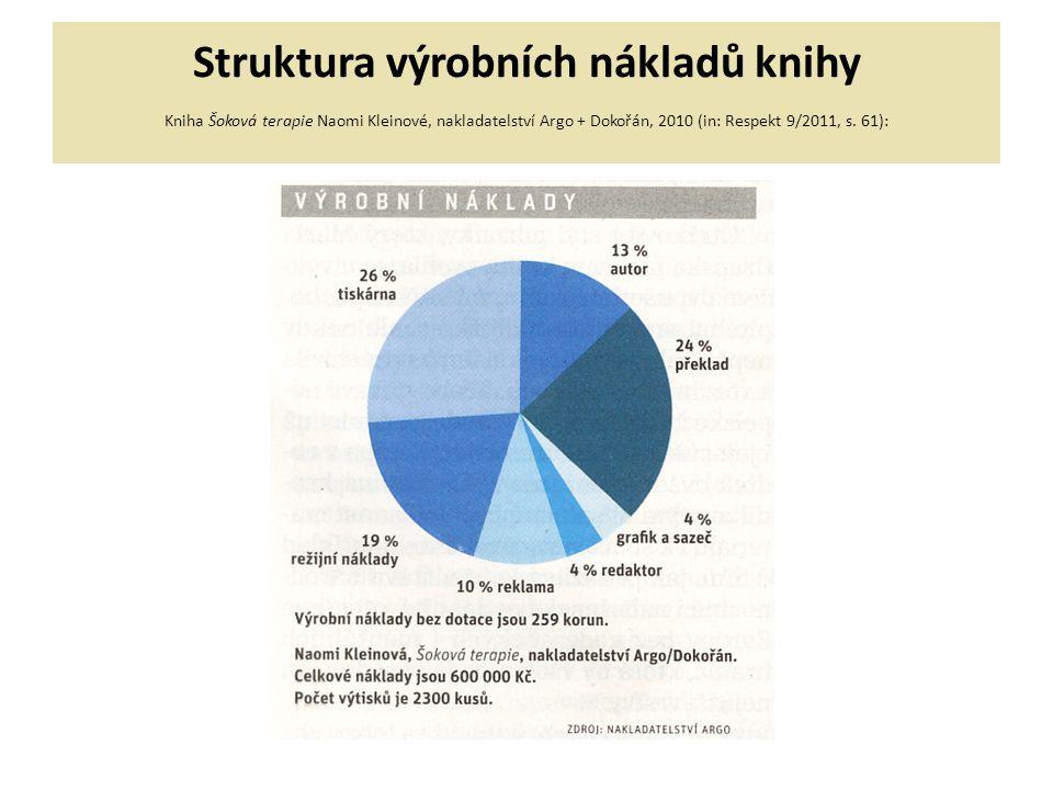 Struktura výrobních nákladů knihy Kniha Šoková terapie Naomi Kleinové, nakladatelství Argo + Dokořán, 2010 (in: Respekt 9/2011, s.