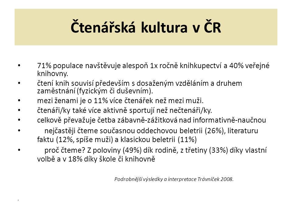 Čtenářská kultura v ČR 71% populace navštěvuje alespoň 1x ročně knihkupectví a 40% veřejné knihovny.