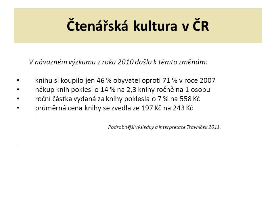 Čtenářská kultura v ČR V návazném výzkumu z roku 2010 došlo k těmto změnám: knihu si koupilo jen 46 % obyvatel oproti 71 % v roce 2007 nákup knih poklesl o 14 % na 2,3 knihy ročně na 1 osobu roční částka vydaná za knihy poklesla o 7 % na 558 Kč průměrná cena knihy se zvedla ze 197 Kč na 243 Kč Podrobnější výsledky a interpretace Trávníček 2011..