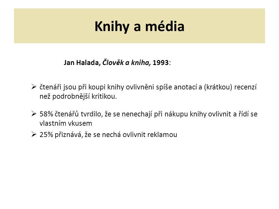 Knihy a média Jan Halada, Člověk a kniha, 1993:  čtenáři jsou při koupi knihy ovlivněni spíše anotací a (krátkou) recenzí než podrobnější kritikou.