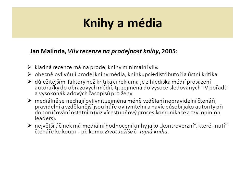 Knihy a média Jan Malinda, Vliv recenze na prodejnost knihy, 2005:  kladná recenze má na prodej knihy minimální vliv.