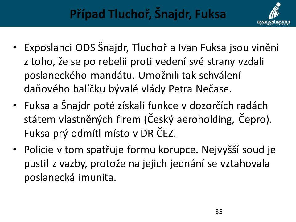 Případ Tluchoř, Šnajdr, Fuksa Exposlanci ODS Šnajdr, Tluchoř a Ivan Fuksa jsou viněni z toho, že se po rebelii proti vedení své strany vzdali poslanec