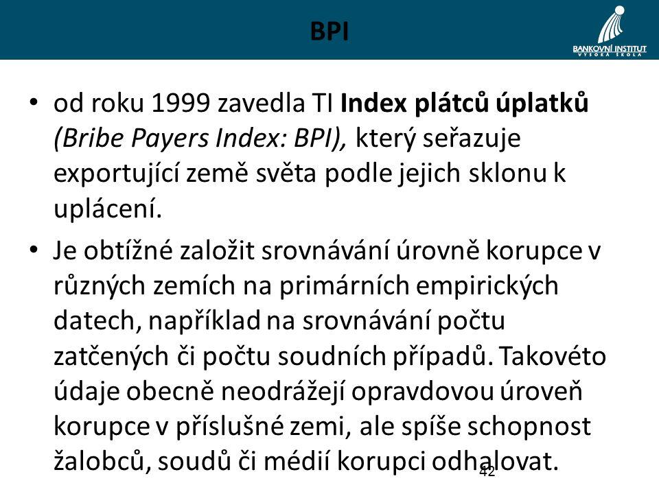 BPI od roku 1999 zavedla TI Index plátců úplatků (Bribe Payers Index: BPI), který seřazuje exportující země světa podle jejich sklonu k uplácení. Je o