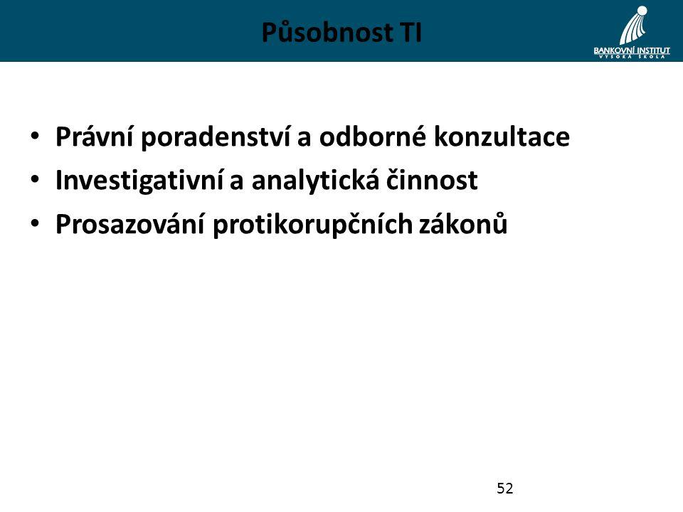 Působnost TI Právní poradenství a odborné konzultace Investigativní a analytická činnost Prosazování protikorupčních zákonů 52