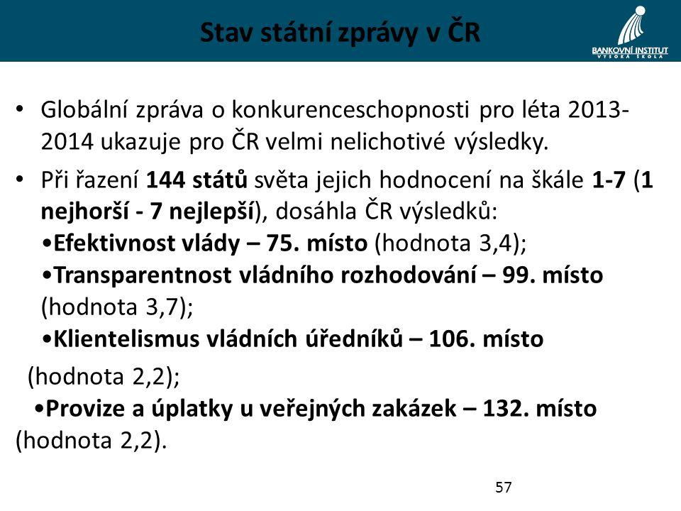 Stav státní zprávy v ČR Globální zpráva o konkurenceschopnosti pro léta 2013- 2014 ukazuje pro ČR velmi nelichotivé výsledky. Při řazení 144 států svě
