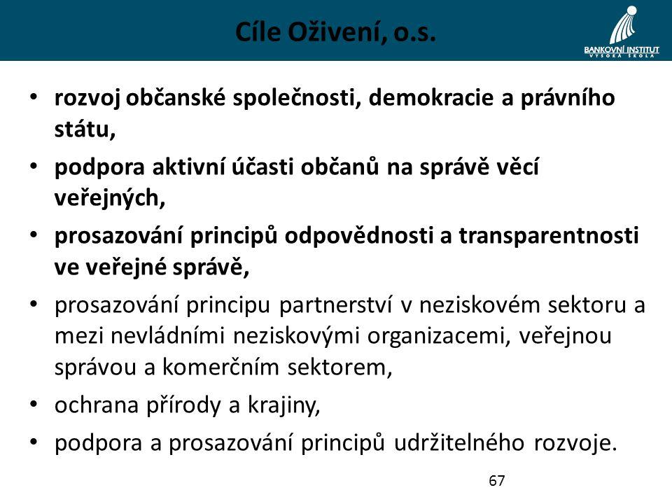 Cíle Oživení, o.s. rozvoj občanské společnosti, demokracie a právního státu, podpora aktivní účasti občanů na správě věcí veřejných, prosazování princ