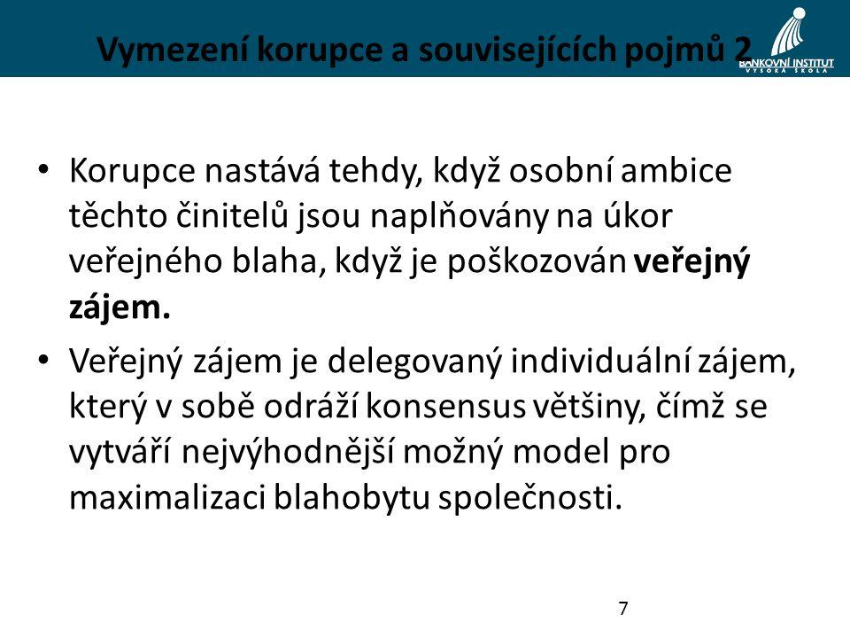 Historie TI Založena r.