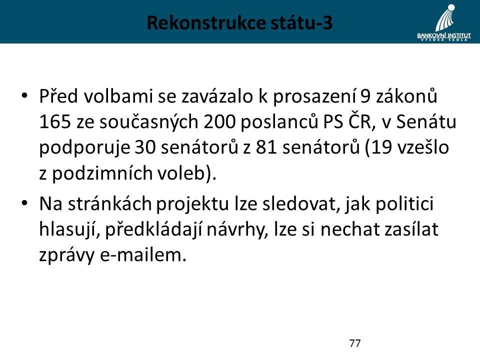 Rekonstrukce státu-3 Před volbami se zavázalo k prosazení 9 zákonů 165 ze současných 200 poslanců PS ČR, v Senátu podporuje 30 senátorů z 81 senátorů