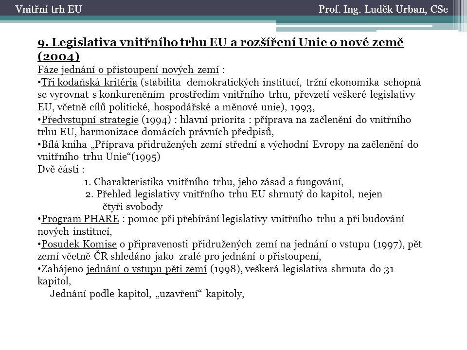 Prof.Ing. Luděk Urban, CScVnitřní trh EU 9.