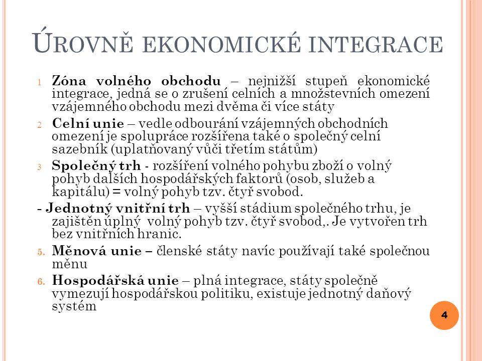 Ú ROVNĚ EKONOMICKÉ INTEGRACE 1 Zóna volného obchodu – nejnižší stupeň ekonomické integrace, jedná se o zrušení celních a množstevních omezení vzájemného obchodu mezi dvěma či více státy 2 Celní unie – vedle odbourání vzájemných obchodních omezení je spolupráce rozšířena také o společný celní sazebník (uplatňovaný vůči třetím státům) 3 Společný trh - rozšíření volného pohybu zboží o volný pohyb dalších hospodářských faktorů (osob, služeb a kapitálu) = volný pohyb tzv.