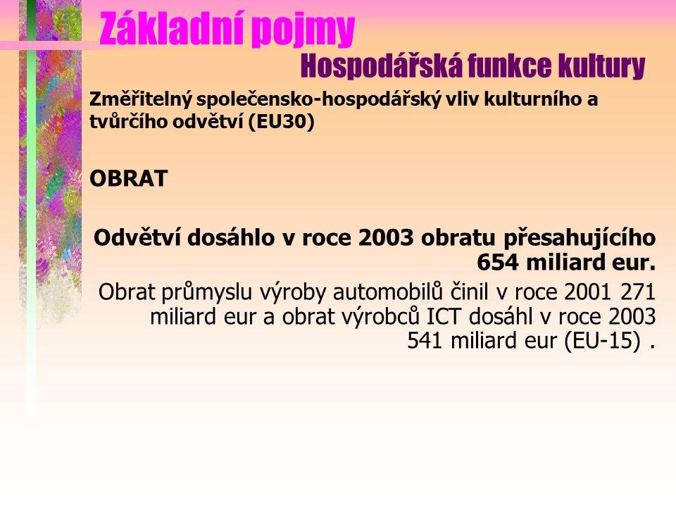 Základní pojmy OBRAT Odvětví dosáhlo v roce 2003 obratu přesahujícího 654 miliard eur.