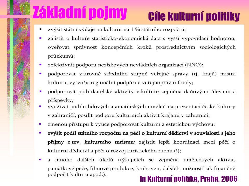 Základní pojmy Cíle kulturní politiky In Kulturní politika, Praha, 2006