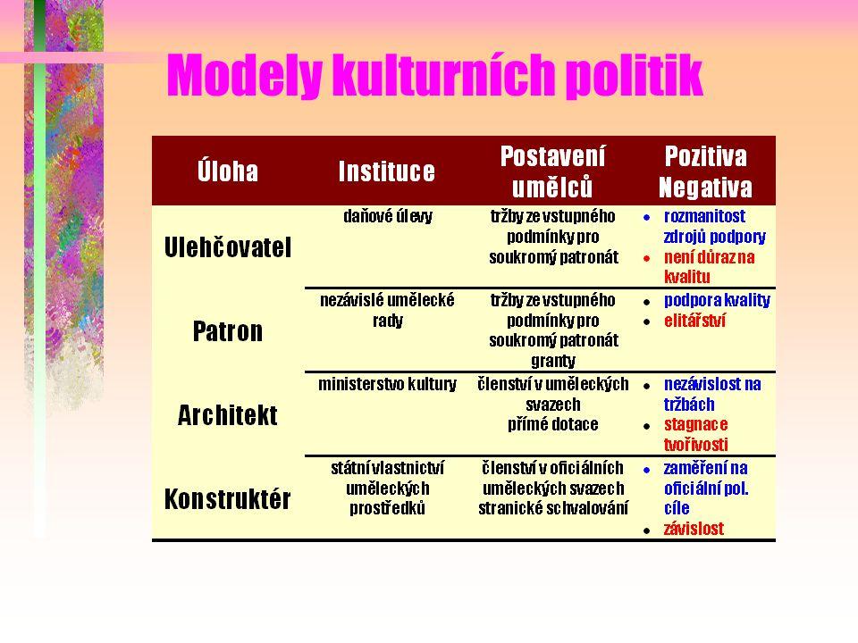 Modely kulturních politik