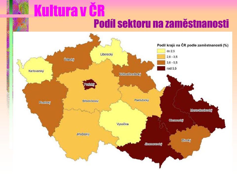 Kultura v ČR Podíl sektoru na zaměstnanosti