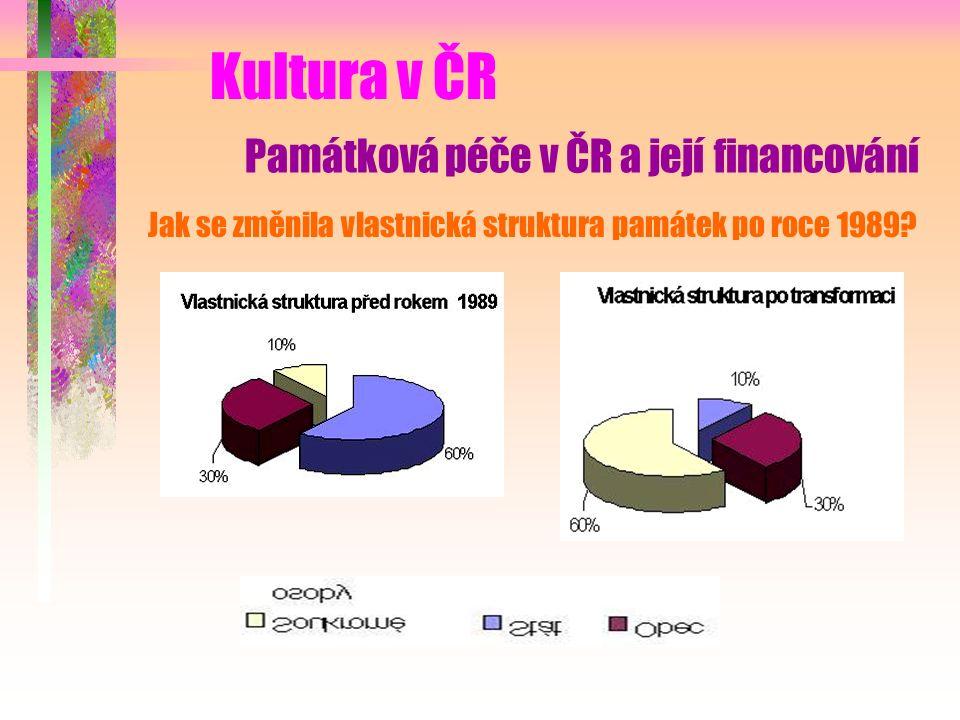 Kultura v ČR Památková péče v ČR a její financování Jak se změnila vlastnická struktura památek po roce 1989