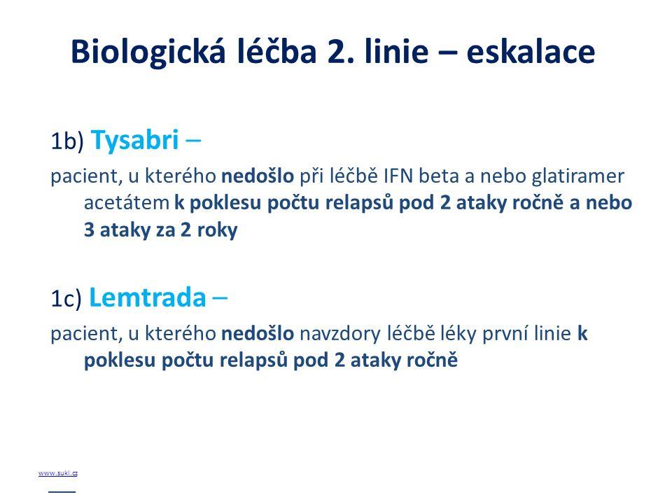 Biologická léčba 2. linie – eskalace 1b) Tysabri – pacient, u kterého nedošlo při léčbě IFN beta a nebo glatiramer acetátem k poklesu počtu relapsů po