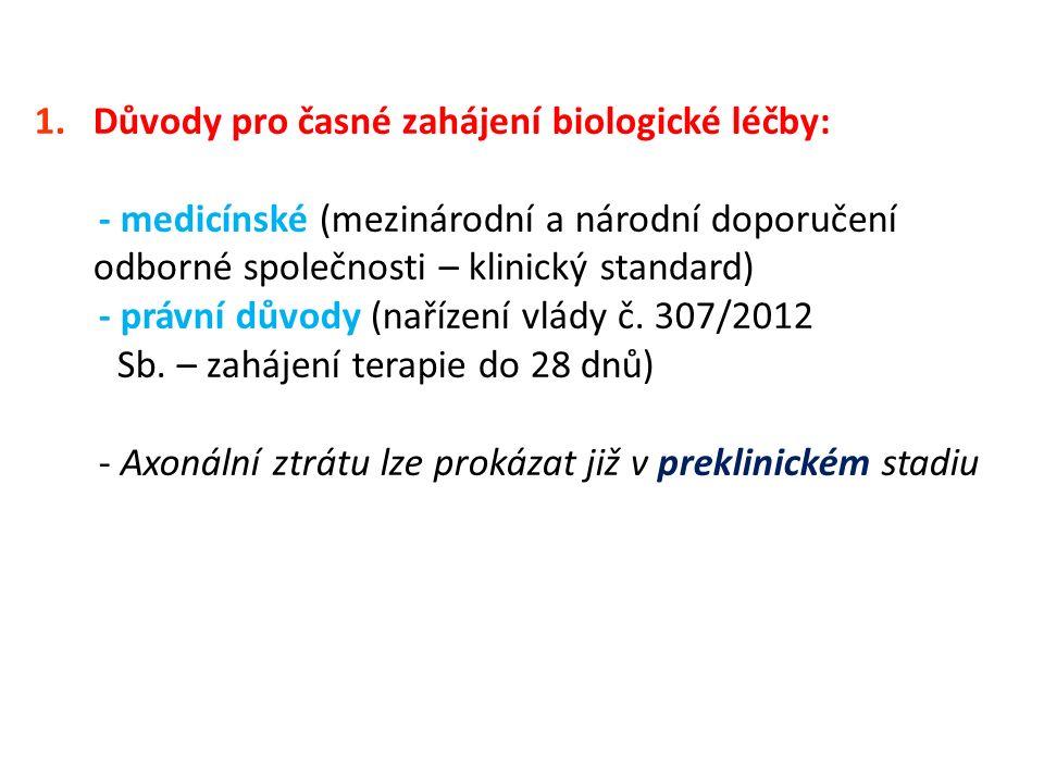 1.Důvody pro časné zahájení biologické léčby: - medicínské (mezinárodní a národní doporučení odborné společnosti – klinický standard) - právní důvody