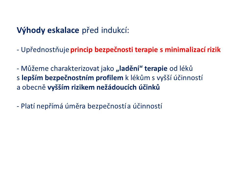 EDSS (pacienti s výchozími daty a daty po 1 roce) * Výchozí EDSS je první nechybějící hodnota 1) EDSS stanoveného při náboru; 2) Lékařem hlášeného EDSS při náboru; 3) Posledního EDSS hlášeného před náborem.